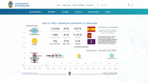 La concejalía de Nuevas Tecnologías pone en marcha un portal de información al ciudadano sobre COVID-19 en la web del Ayuntamiento